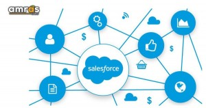 Salesforce Development - London
