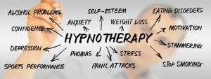 Cotswold Hypnotherapy With Bobby Jon Hook - Cheltenham